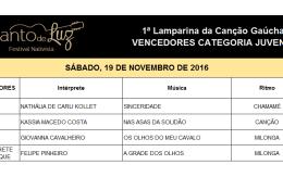 http://www.cantodeluz.com.br/imagens/h163_w260__1ª Lamparina da Canção Gaúcha premia melhores intérpretes mirins e juvenis
