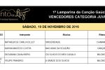 1ª Lamparina da Canção Gaúcha premia melhores intérpretes mirins e juvenis