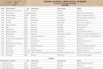 Comissão de Triagem divulga as classificadas para a 8ª edição do Canto de Luz