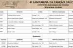 Comissão de Triagem divulga os Intérpretes selecionados para a 4ª Lamparina